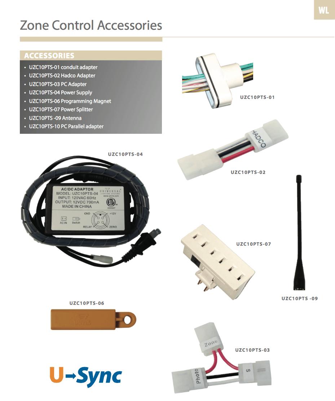 ZoneControl-Accessories